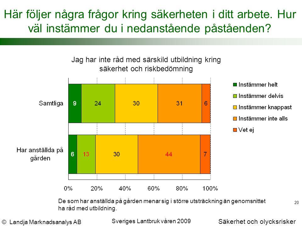 © Landja Marknadsanalys AB Säkerhet och olycksrisker Sveriges Lantbruk våren 2009 20 Här följer några frågor kring säkerheten i ditt arbete.