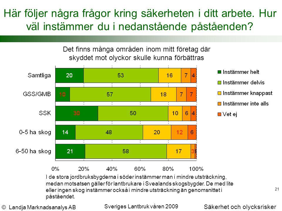 © Landja Marknadsanalys AB Säkerhet och olycksrisker Sveriges Lantbruk våren 2009 21 Här följer några frågor kring säkerheten i ditt arbete.