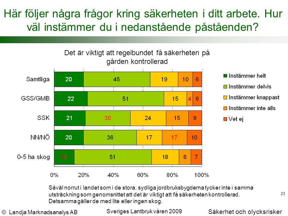 © Landja Marknadsanalys AB Säkerhet och olycksrisker Sveriges Lantbruk våren 2009 23 Här följer några frågor kring säkerheten i ditt arbete.