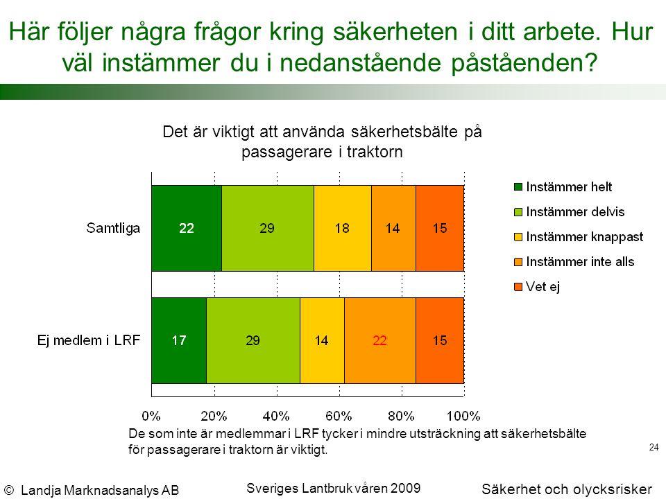 © Landja Marknadsanalys AB Säkerhet och olycksrisker Sveriges Lantbruk våren 2009 24 Här följer några frågor kring säkerheten i ditt arbete.