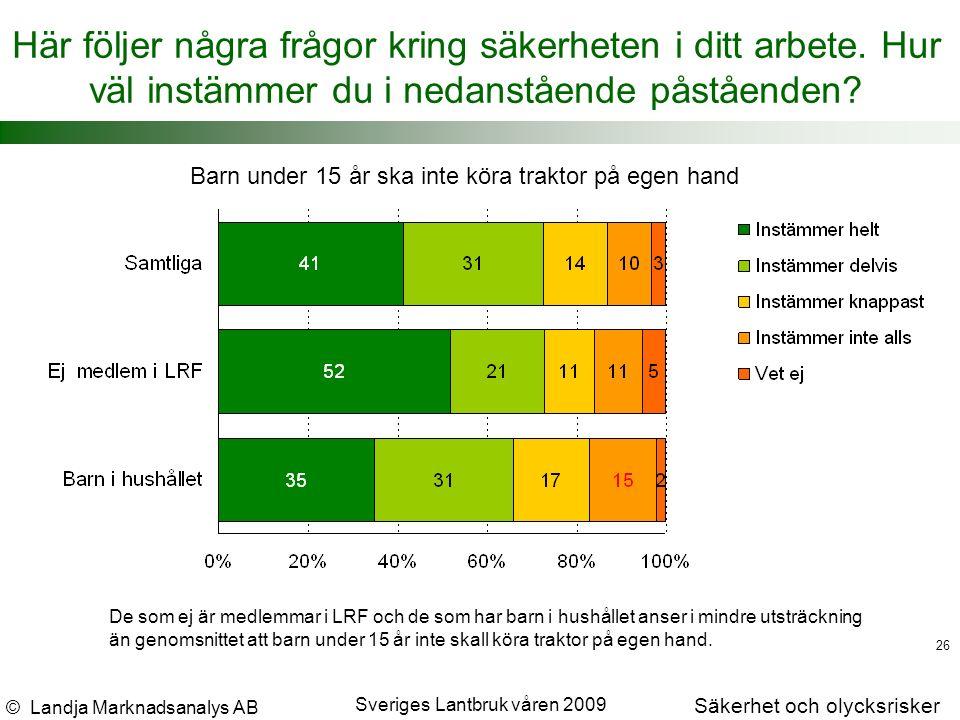 © Landja Marknadsanalys AB Säkerhet och olycksrisker Sveriges Lantbruk våren 2009 26 Här följer några frågor kring säkerheten i ditt arbete.