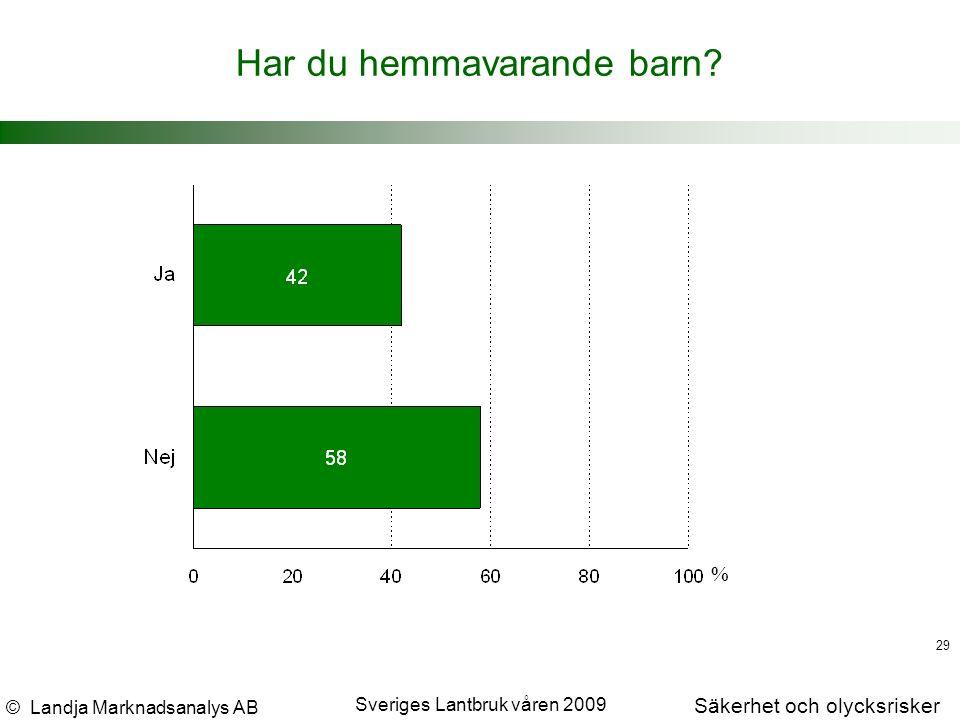 © Landja Marknadsanalys AB Säkerhet och olycksrisker Sveriges Lantbruk våren 2009 29 Har du hemmavarande barn.
