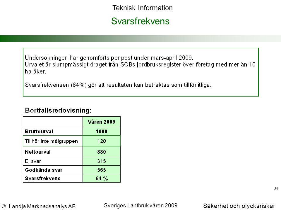 © Landja Marknadsanalys AB Säkerhet och olycksrisker Sveriges Lantbruk våren 2009 34 Svarsfrekvens Teknisk Information