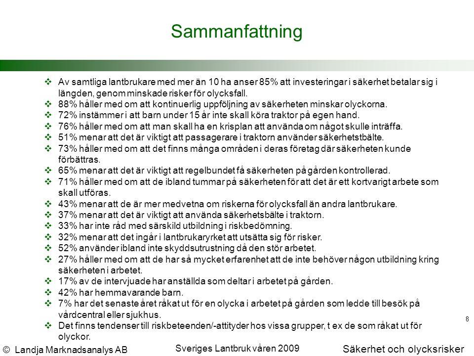 © Landja Marknadsanalys AB Säkerhet och olycksrisker Sveriges Lantbruk våren 2009 8 Sammanfattning  Av samtliga lantbrukare med mer än 10 ha anser 85% att investeringar i säkerhet betalar sig i längden, genom minskade risker för olycksfall.