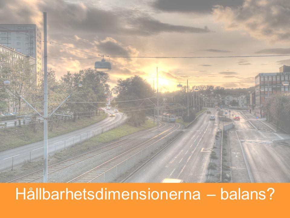 Hållbarhetsdimensionerna – balans