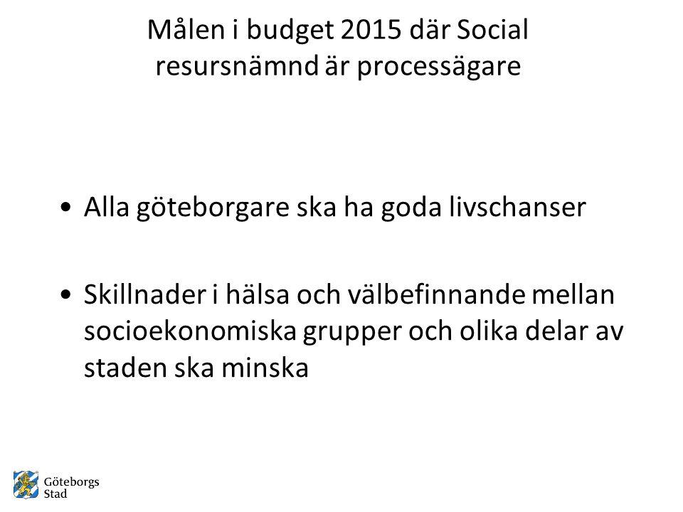 Målen i budget 2015 där Social resursnämnd är processägare Alla göteborgare ska ha goda livschanser Skillnader i hälsa och välbefinnande mellan socioekonomiska grupper och olika delar av staden ska minska
