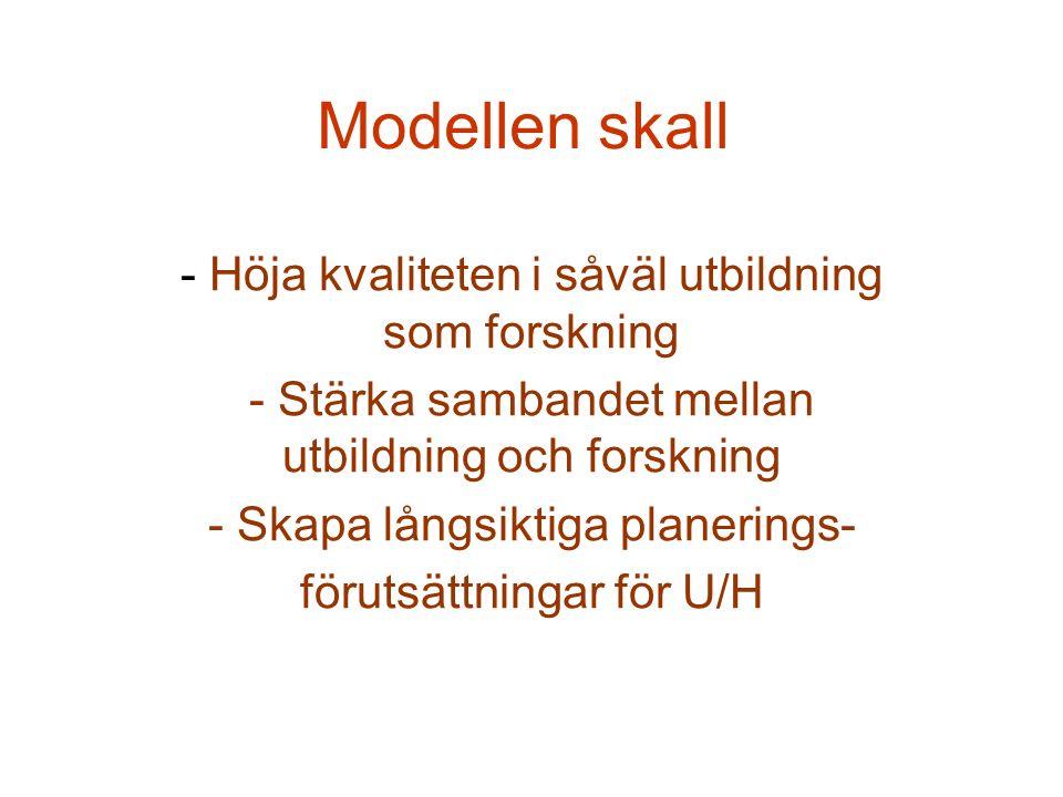 Modellen skall - Höja kvaliteten i såväl utbildning som forskning - Stärka sambandet mellan utbildning och forskning - Skapa långsiktiga planerings- förutsättningar för U/H