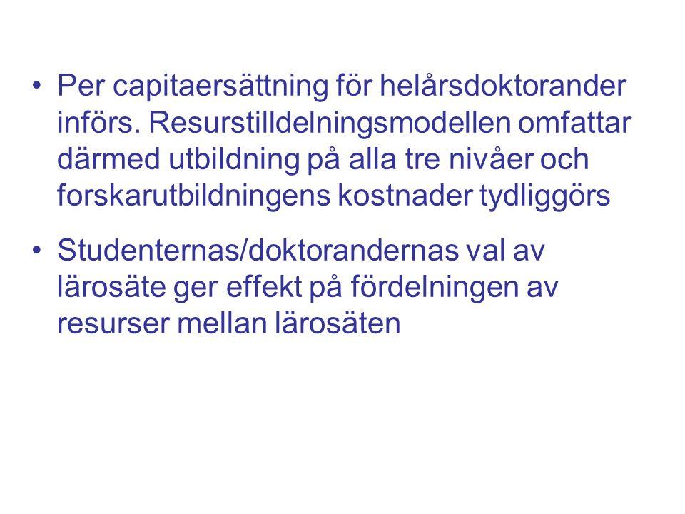 Per capitaersättning för helårsdoktorander införs.