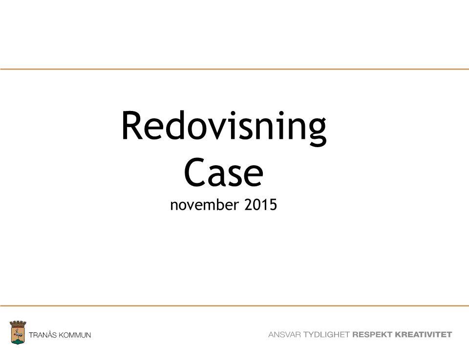 SAMHÄLLSBYGGNADSFÖRVALTNINGEN Redovisning Case november 2015