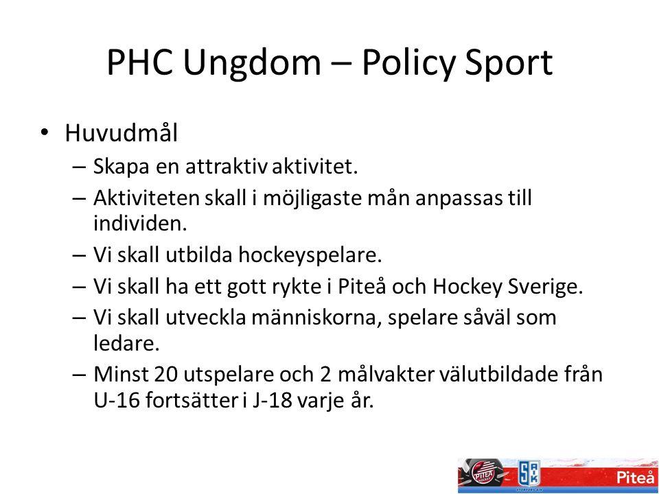 PHC Ungdom – Policy Sport Huvudmål – Skapa en attraktiv aktivitet. – Aktiviteten skall i möjligaste mån anpassas till individen. – Vi skall utbilda ho