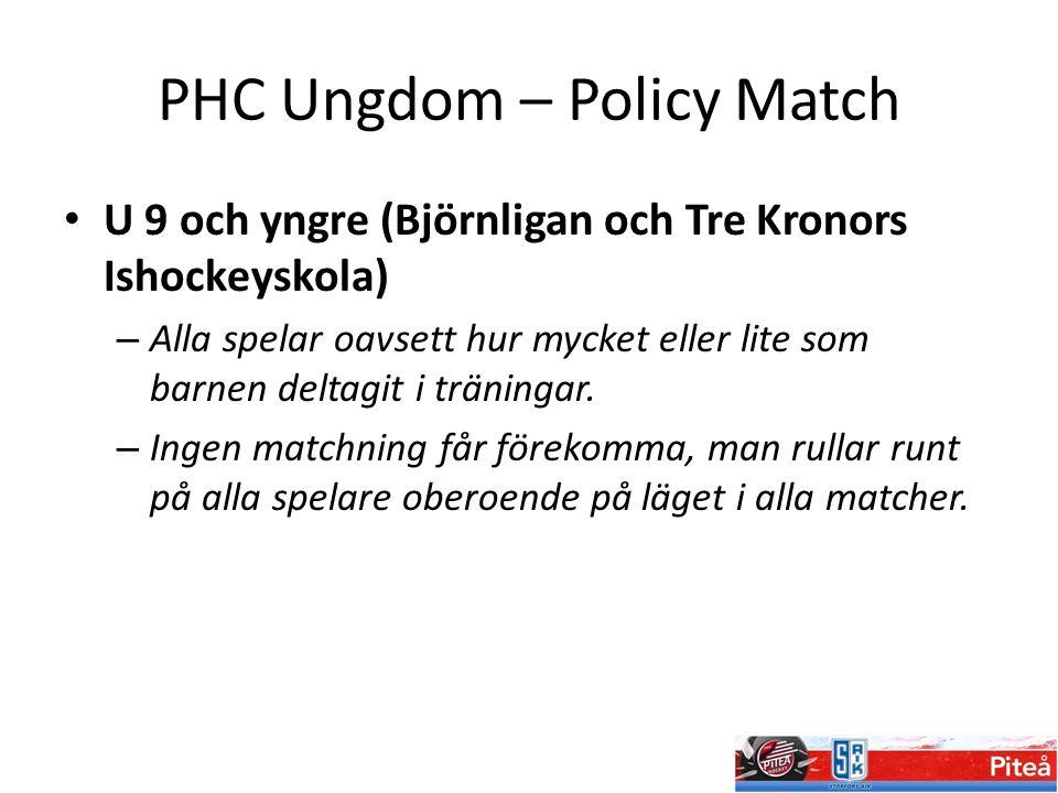 PHC Ungdom – Policy Match U 9 och yngre (Björnligan och Tre Kronors Ishockeyskola) – Alla spelar oavsett hur mycket eller lite som barnen deltagit i t