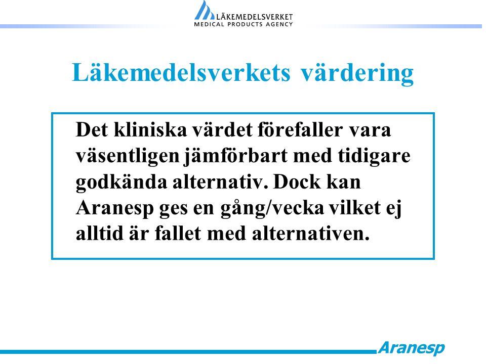 Aranesp Läkemedelsverkets värdering Det kliniska värdet förefaller vara väsentligen jämförbart med tidigare godkända alternativ.