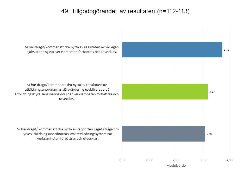 49. Tillgodogörandet av resultaten (n=112-113)