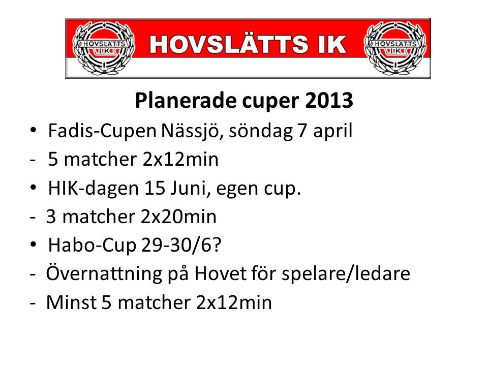 Planerade cuper 2013 Fadis-Cupen Nässjö, söndag 7 april -5 matcher 2x12min HIK-dagen 15 Juni, egen cup. - 3 matcher 2x20min Habo-Cup 29-30/6? - Överna