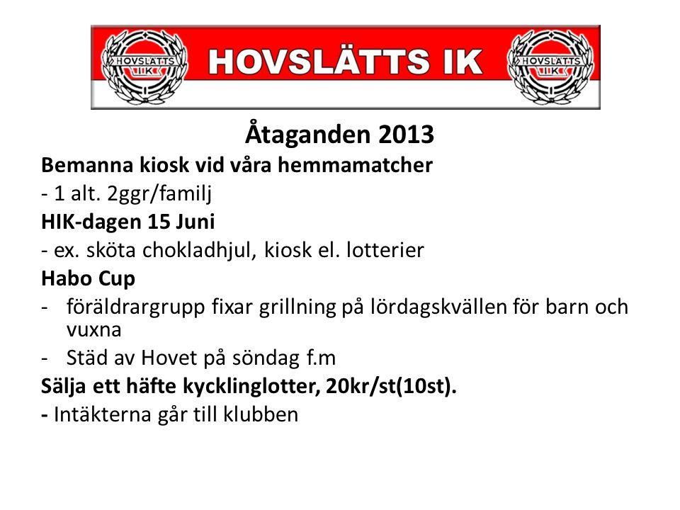 Åtaganden 2013 Bemanna kiosk vid våra hemmamatcher - 1 alt. 2ggr/familj HIK-dagen 15 Juni - ex. sköta chokladhjul, kiosk el. lotterier Habo Cup -föräl