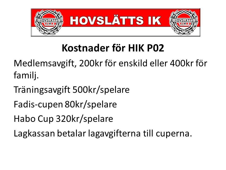 Intersport Ett klubbsortiment finns framtaget, ex: -Träningspaket -Overaller mm I påskveckan kommer Intersport till Hovet för utprovning och beställning.