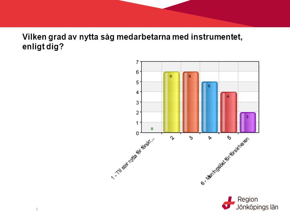 9 Vilken grad av nytta för patienten såg medarbetarna med instrumentet, enligt dig?