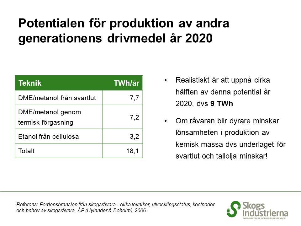 Potentialen för produktion av andra generationens drivmedel år 2020 TeknikTWh/år DME/metanol från svartlut7,7 DME/metanol genom termisk förgasning 7,2