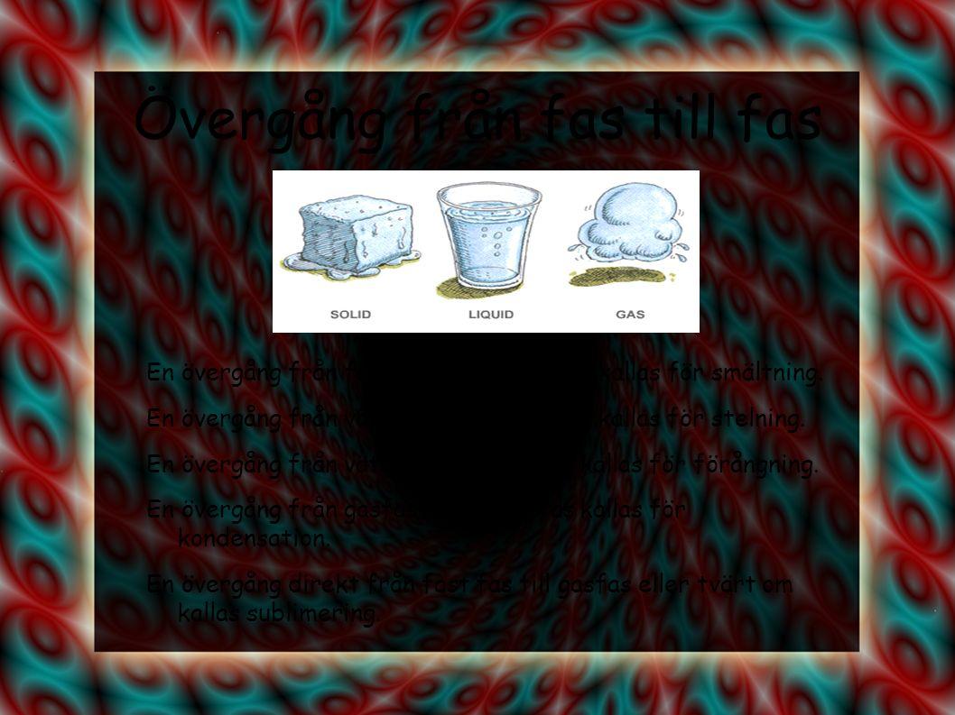 Övergång från fas till fas En övergång från fast fas till vätskefas kallas för smältning.