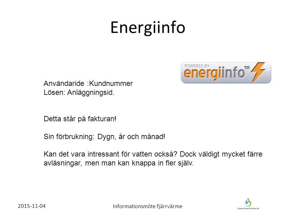 Energiinfo 2015-11-04Informationsmöte fjärrvärme Användaride :Kundnummer Lösen: Anläggningsid.
