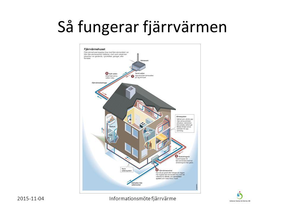 Så fungerar fjärrvärmen 2015-11-04Informationsmöte fjärrvärme