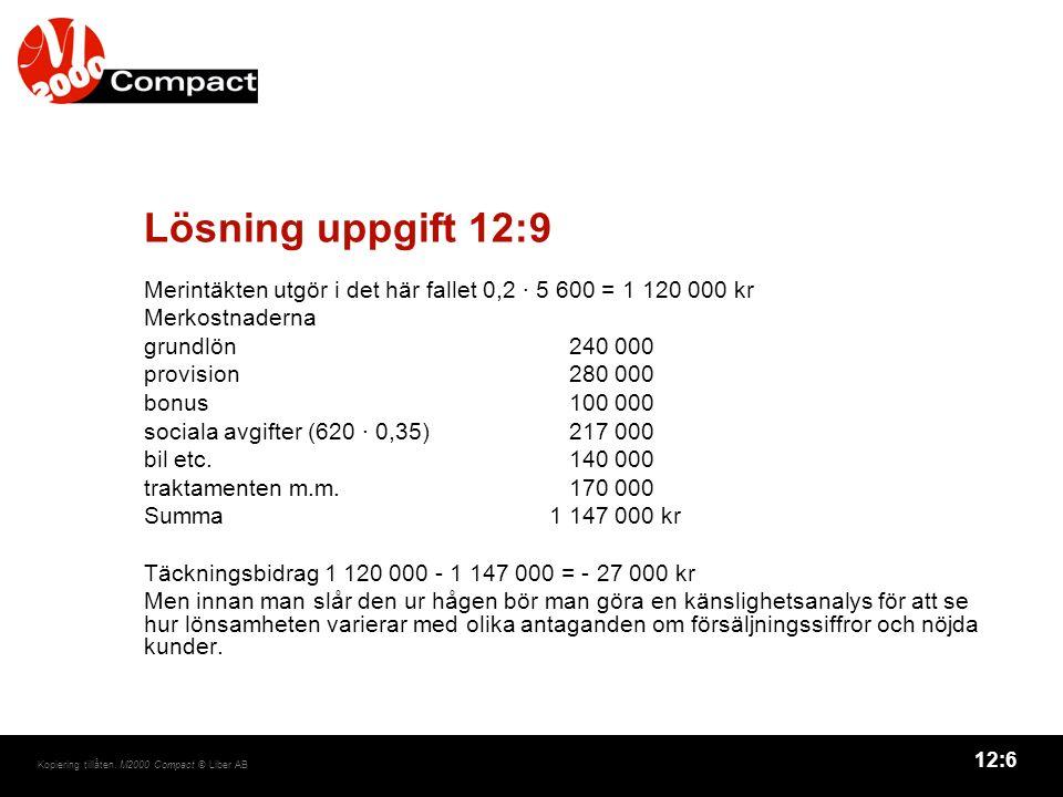 12:6 Kopiering tillåten. M2000 Compact © Liber AB Lösning uppgift 12:9 Merintäkten utgör i det här fallet 0,2 · 5 600 = 1 120 000 kr Merkostnaderna gr