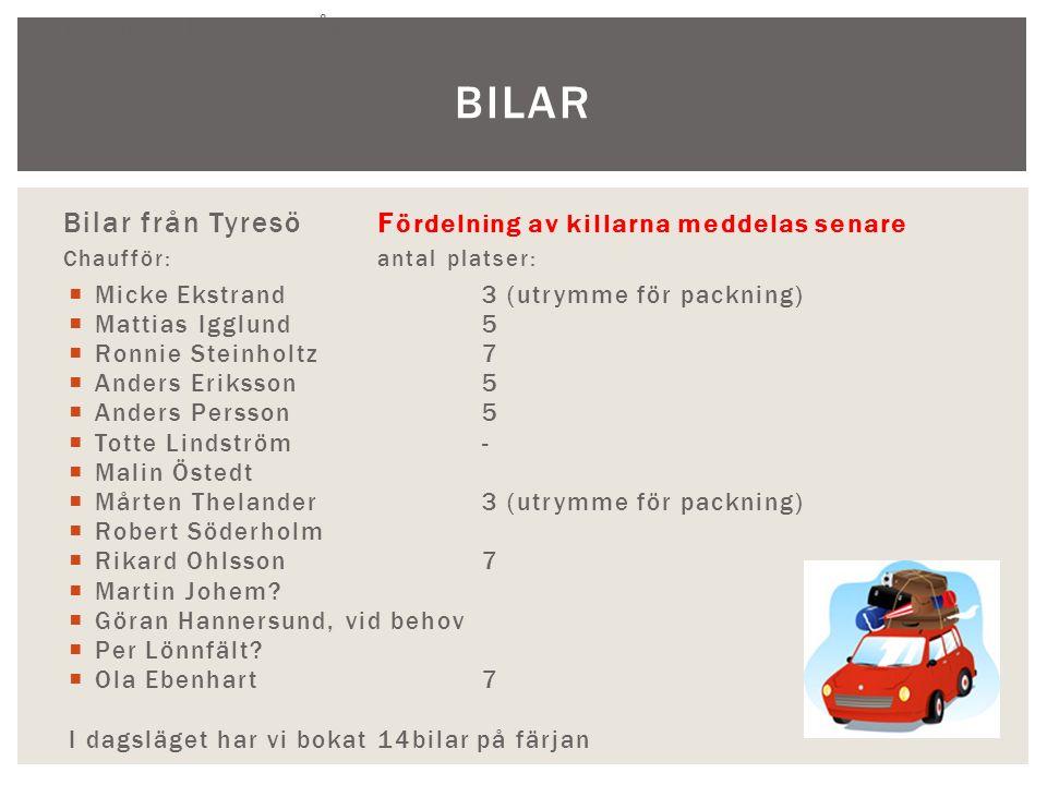 Träningsläger på Åland 15-16 juni 2013 Bilar från TyresöF ördelning av killarna meddelas senare Chaufför:antal platser:  Micke Ekstrand3 (utrymme för