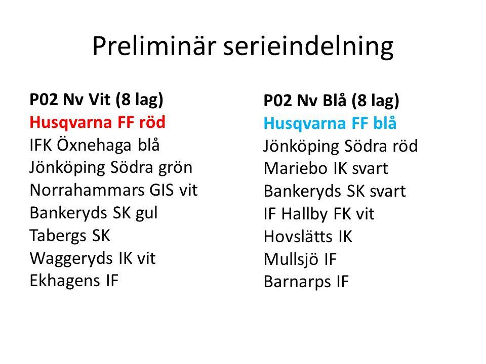 Preliminär serieindelning P02 Nv Vit (8 lag) Husqvarna FF röd IFK Öxnehaga blå Jönköping Södra grön Norrahammars GIS vit Bankeryds SK gul Tabergs SK W
