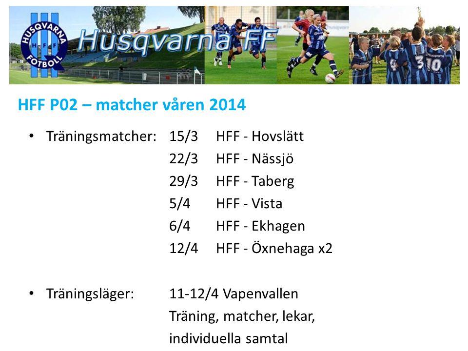 HFF P02 – matcher våren 2014 Träningsmatcher:15/3HFF - Hovslätt 22/3 HFF - Nässjö 29/3HFF - Taberg 5/4HFF - Vista 6/4HFF - Ekhagen 12/4 HFF - Öxnehaga