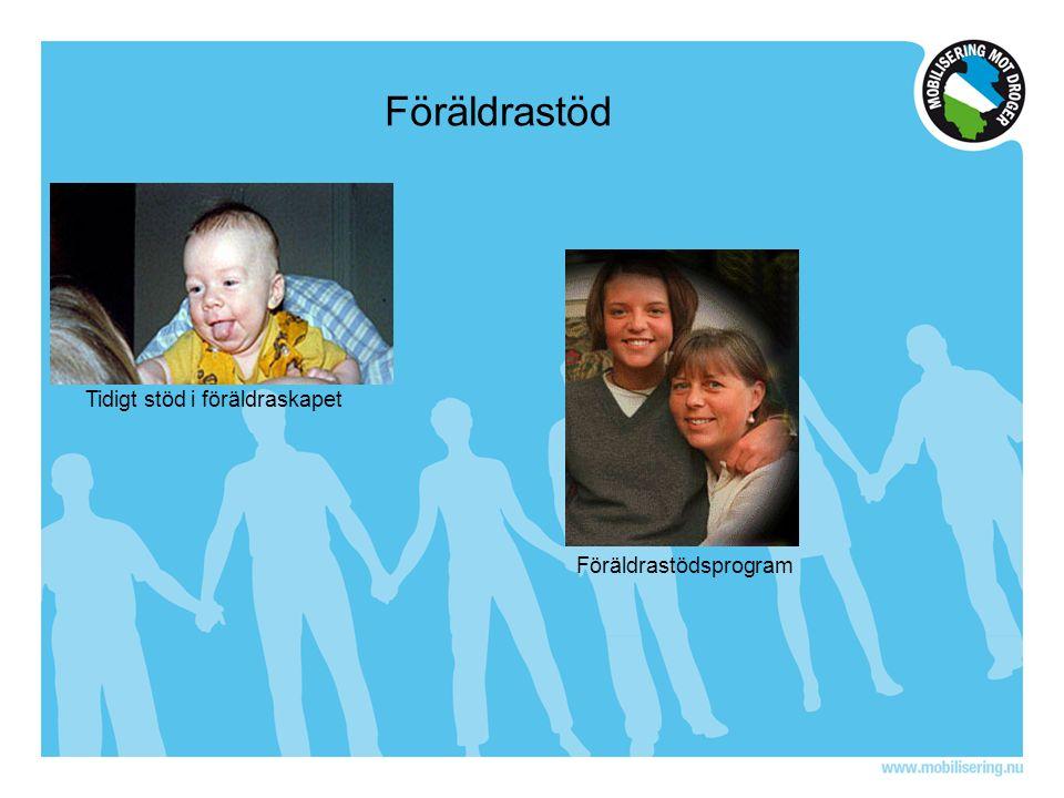 Föräldrastöd Föräldrastödsprogram Tidigt stöd i föräldraskapet