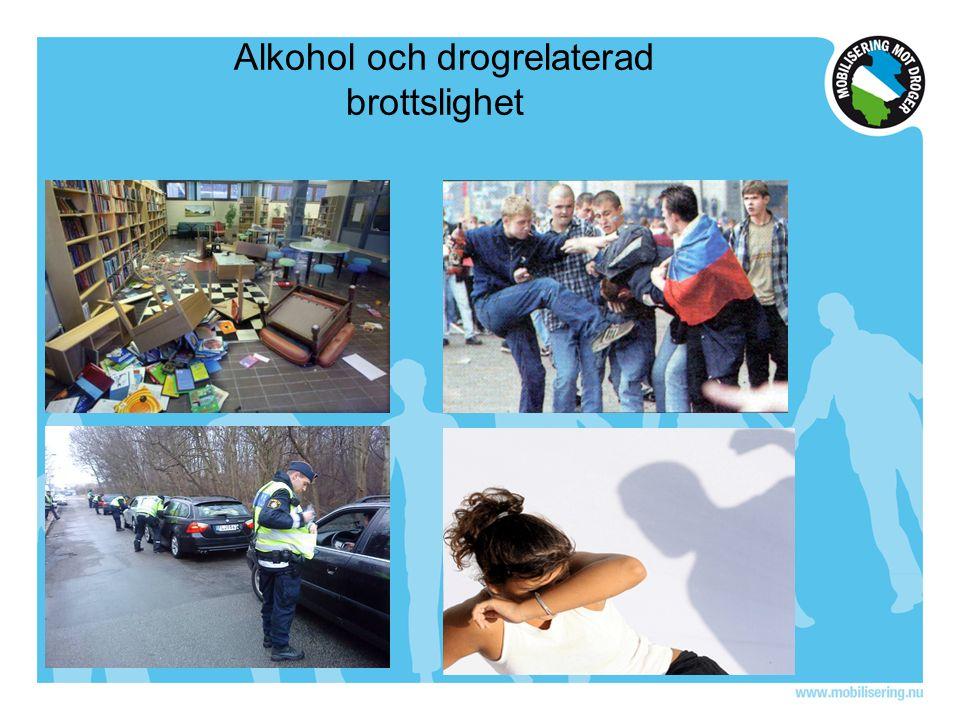 Alkohol och drogrelaterad brottslighet