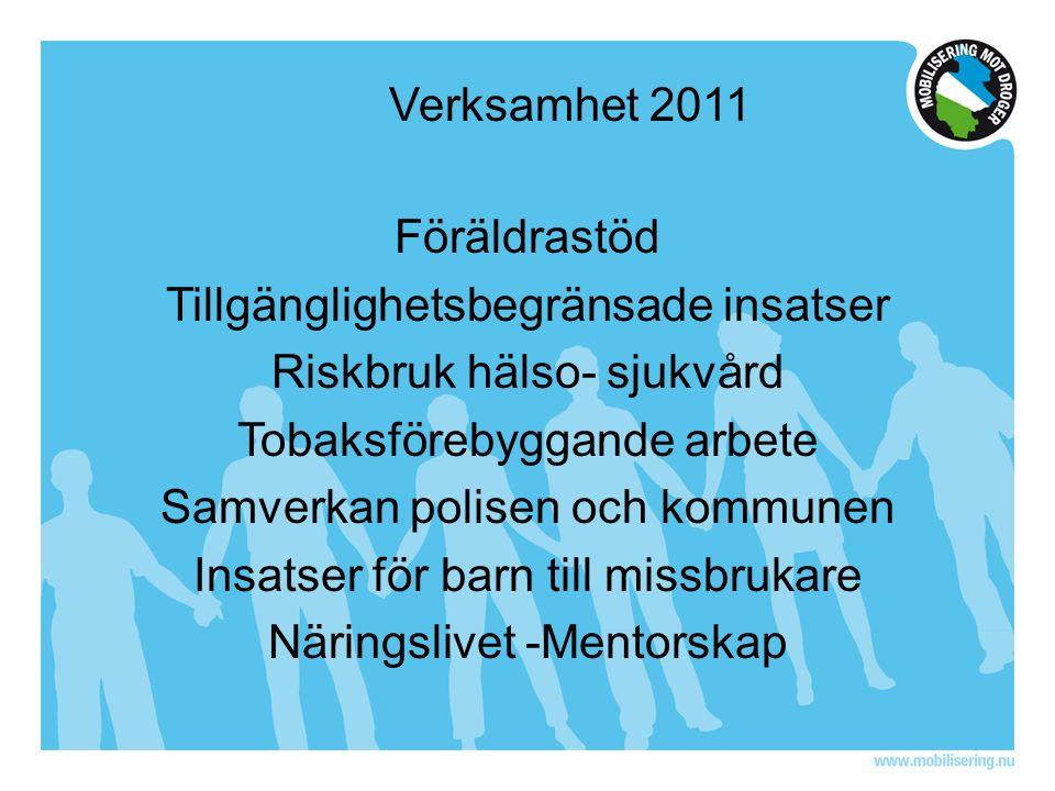 Verksamhet 2011 Föräldrastöd Tillgänglighetsbegränsade insatser Riskbruk hälso- sjukvård Tobaksförebyggande arbete Samverkan polisen och kommunen Insatser för barn till missbrukare Näringslivet -Mentorskap
