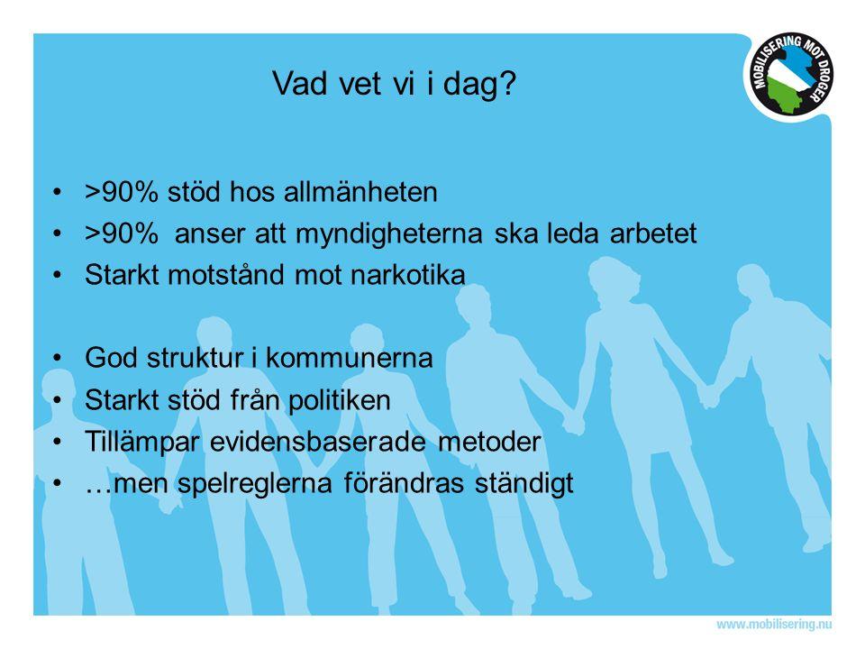 Vad vet vi i dag? >90% stöd hos allmänheten >90% anser att myndigheterna ska leda arbetet Starkt motstånd mot narkotika God struktur i kommunerna Star