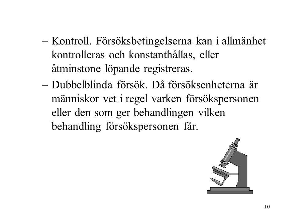 10 –Kontroll. Försöksbetingelserna kan i allmänhet kontrolleras och konstanthållas, eller åtminstone löpande registreras. –Dubbelblinda försök. Då för