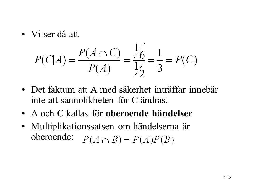 128 Vi ser då att Det faktum att A med säkerhet inträffar innebär inte att sannolikheten för C ändras. A och C kallas för oberoende händelser Multipli