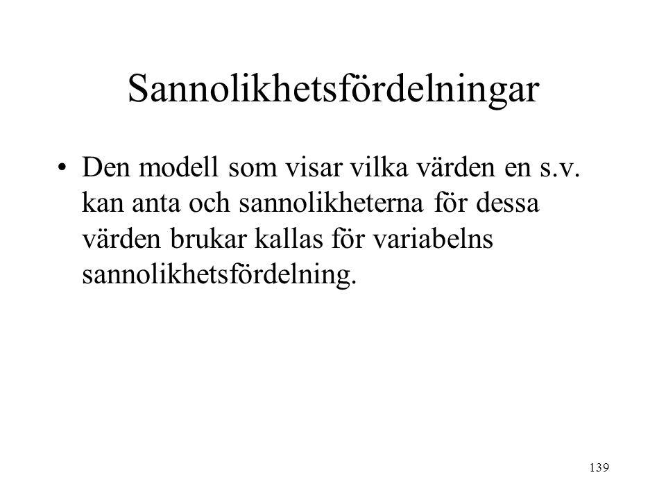 139 Sannolikhetsfördelningar Den modell som visar vilka värden en s.v.