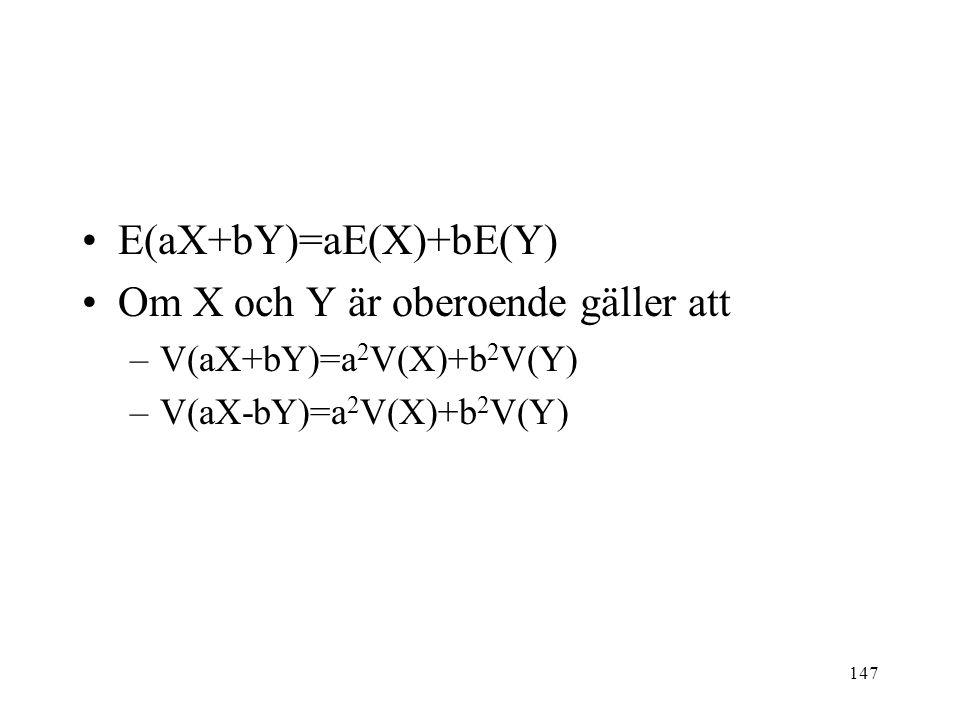 147 E(aX+bY)=aE(X)+bE(Y) Om X och Y är oberoende gäller att –V(aX+bY)=a 2 V(X)+b 2 V(Y) –V(aX-bY)=a 2 V(X)+b 2 V(Y)