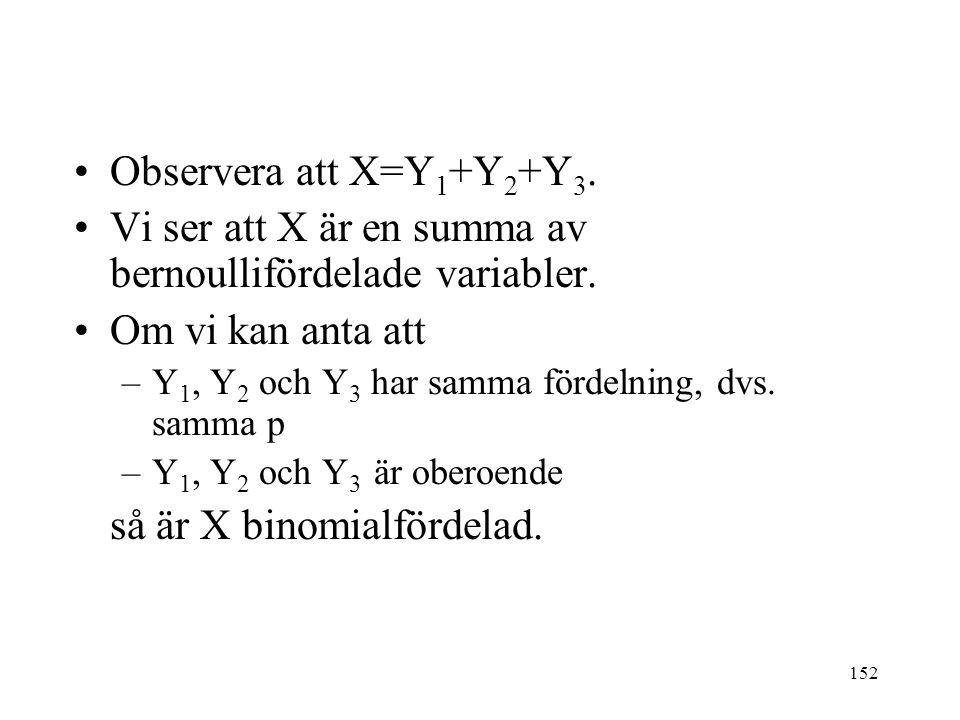 152 Observera att X=Y 1 +Y 2 +Y 3. Vi ser att X är en summa av bernoullifördelade variabler. Om vi kan anta att –Y 1, Y 2 och Y 3 har samma fördelning