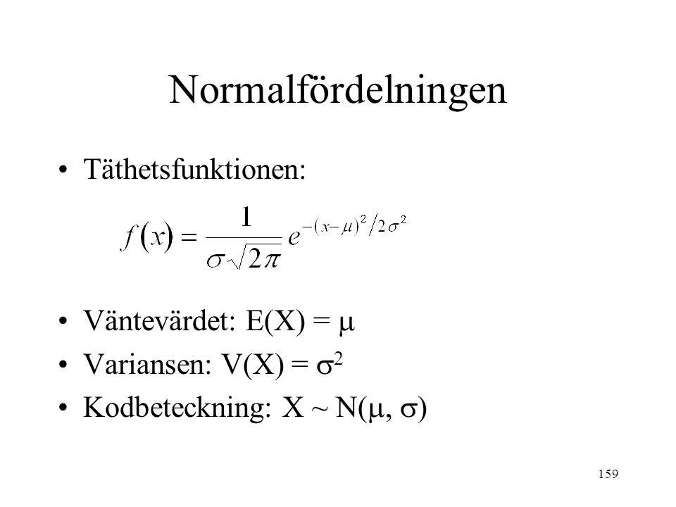159 Normalfördelningen Täthetsfunktionen: Väntevärdet: E(X) =  Variansen: V(X) =  2 Kodbeteckning: X ~ N(  )