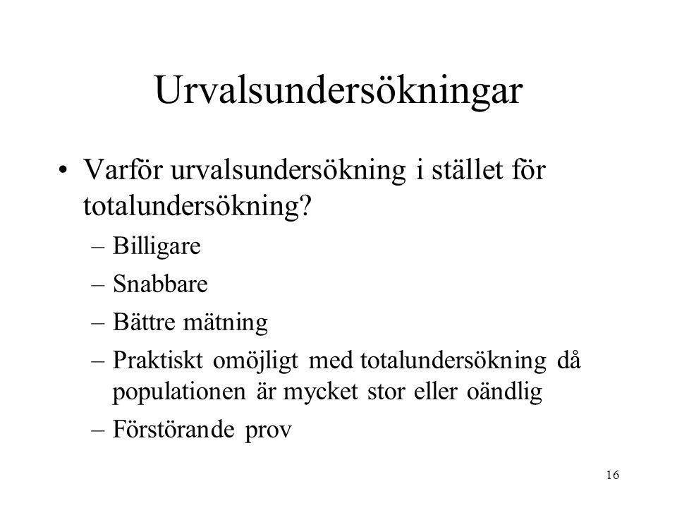 16 Urvalsundersökningar Varför urvalsundersökning i stället för totalundersökning.