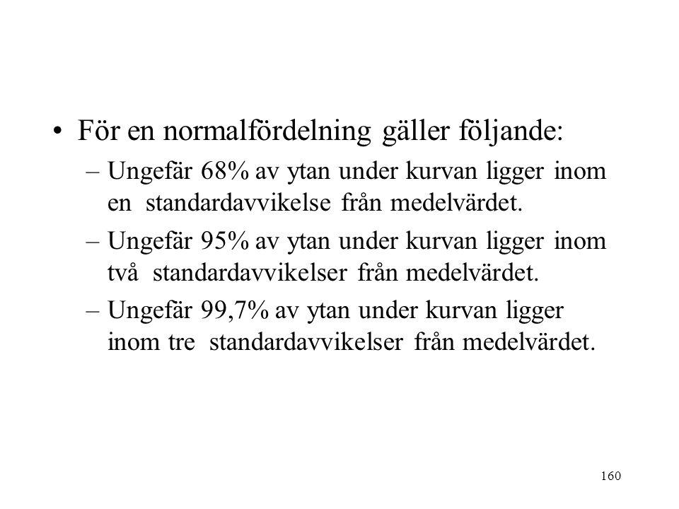 160 För en normalfördelning gäller följande: –Ungefär 68% av ytan under kurvan ligger inom en standardavvikelse från medelvärdet. –Ungefär 95% av ytan