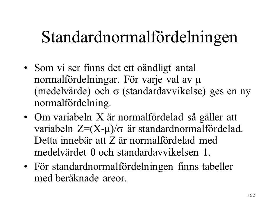 162 Standardnormalfördelningen Som vi ser finns det ett oändligt antal normalfördelningar. För varje val av  (medelvärde) och  (standardavvikelse)