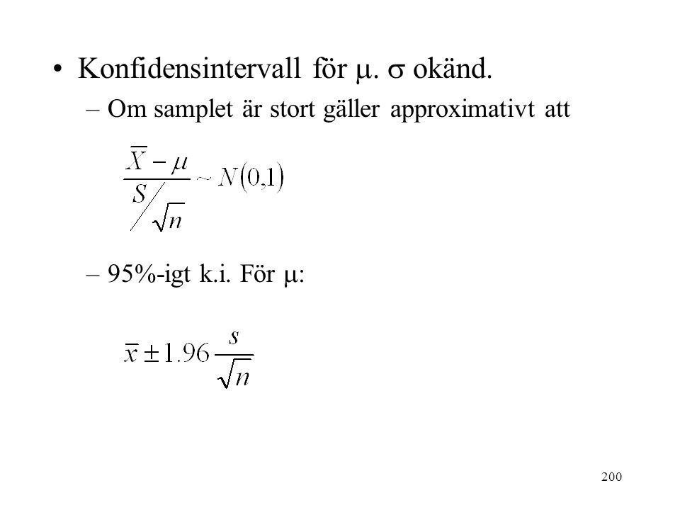 200 Konfidensintervall för .  okänd. –Om samplet är stort gäller approximativt att –95%-igt k.i. För  :