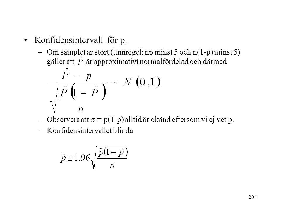 201 Konfidensintervall för p. –Om samplet är stort (tumregel: np minst 5 och n(1-p) minst 5) gäller att är approximativt normalfördelad och därmed –Ob