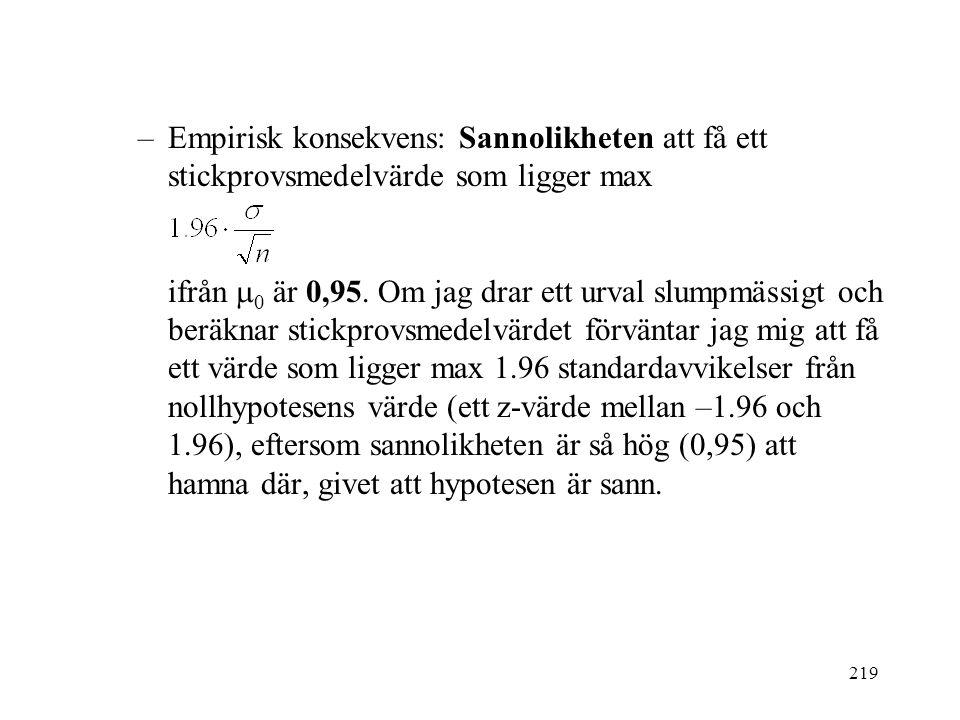 219 –Empirisk konsekvens: Sannolikheten att få ett stickprovsmedelvärde som ligger max ifrån  0 är 0,95. Om jag drar ett urval slumpmässigt och beräk