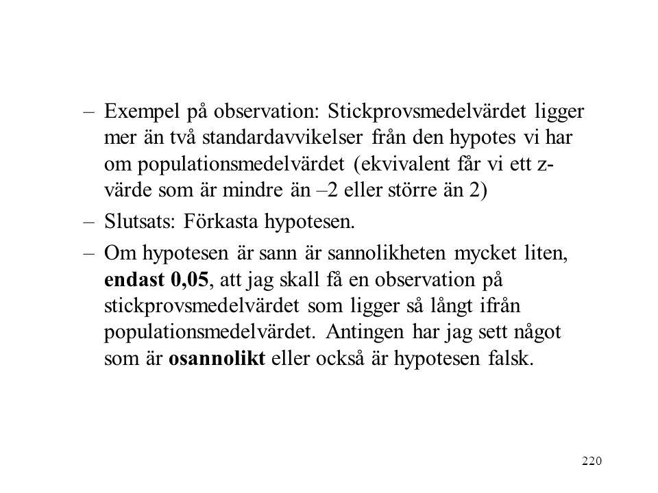 220 –Exempel på observation: Stickprovsmedelvärdet ligger mer än två standardavvikelser från den hypotes vi har om populationsmedelvärdet (ekvivalent