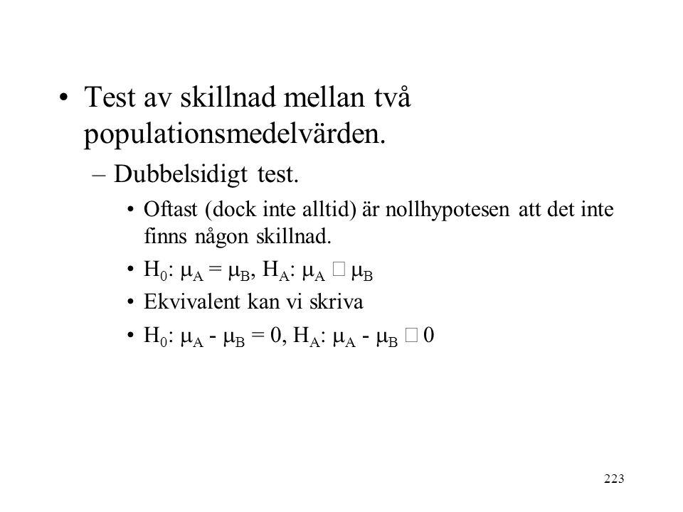 223 Test av skillnad mellan två populationsmedelvärden. –Dubbelsidigt test. Oftast (dock inte alltid) är nollhypotesen att det inte finns någon skilln