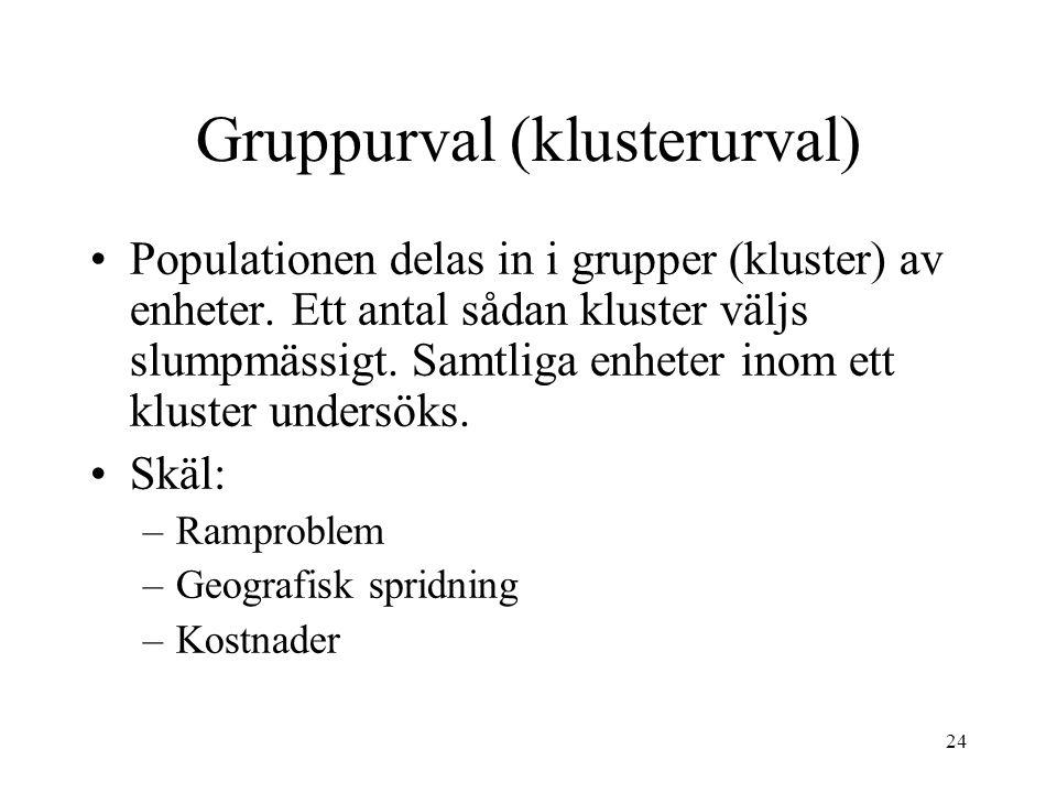 24 Gruppurval (klusterurval) Populationen delas in i grupper (kluster) av enheter. Ett antal sådan kluster väljs slumpmässigt. Samtliga enheter inom e