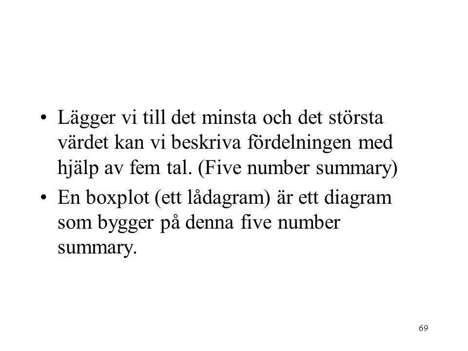 69 Lägger vi till det minsta och det största värdet kan vi beskriva fördelningen med hjälp av fem tal. (Five number summary) En boxplot (ett lådagram)