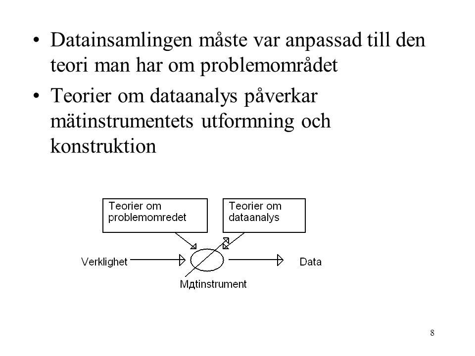 8 Datainsamlingen måste var anpassad till den teori man har om problemområdet Teorier om dataanalys påverkar mätinstrumentets utformning och konstruktion